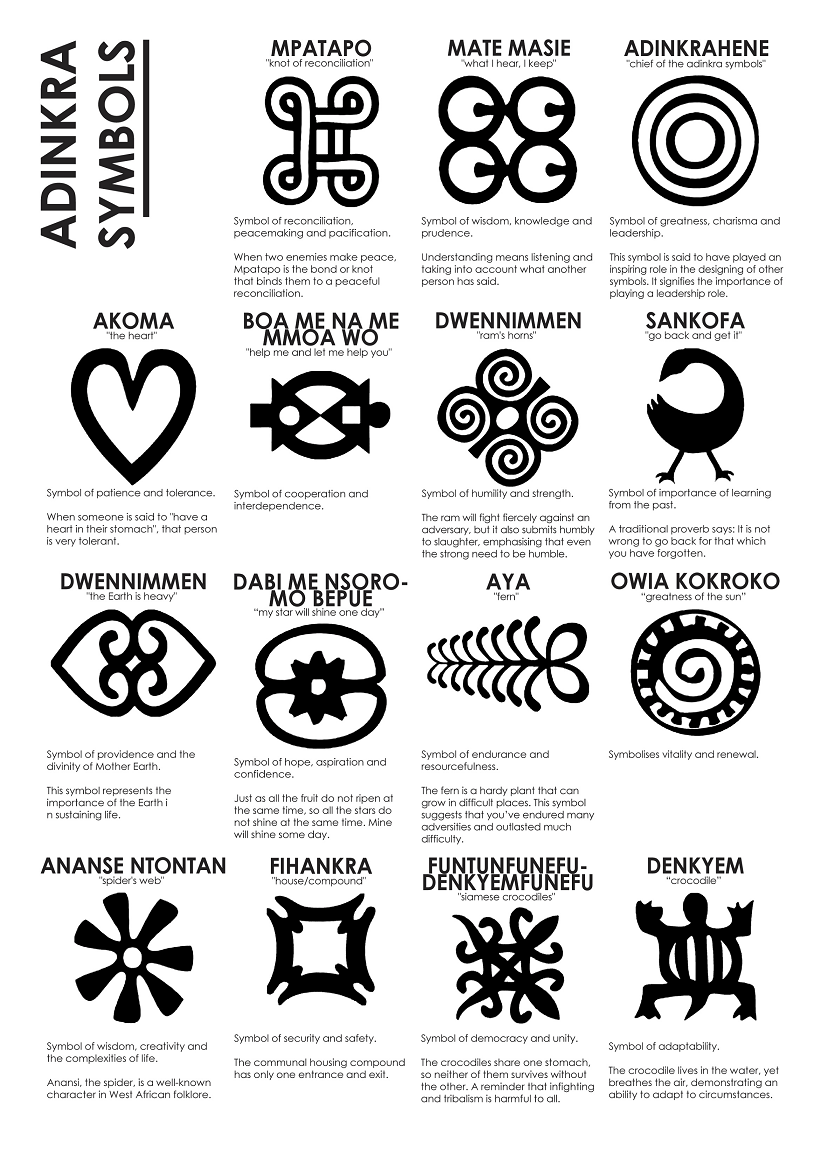 adinkra-symbols-meanings-3
